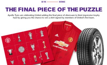 win a signed man utd shirt
