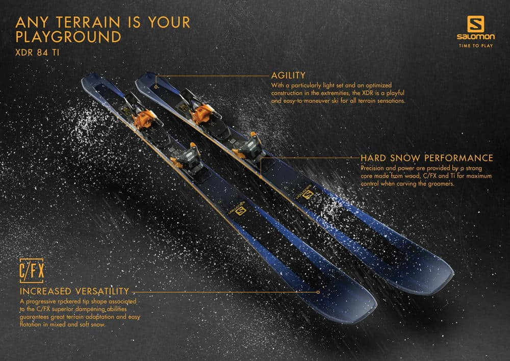 win a set of skis